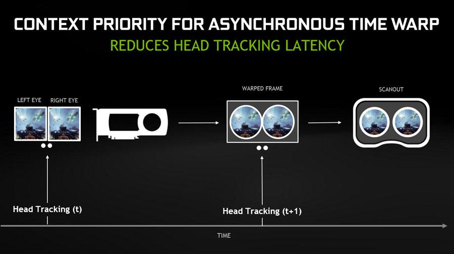 Nvidia VR Experience PR (2)