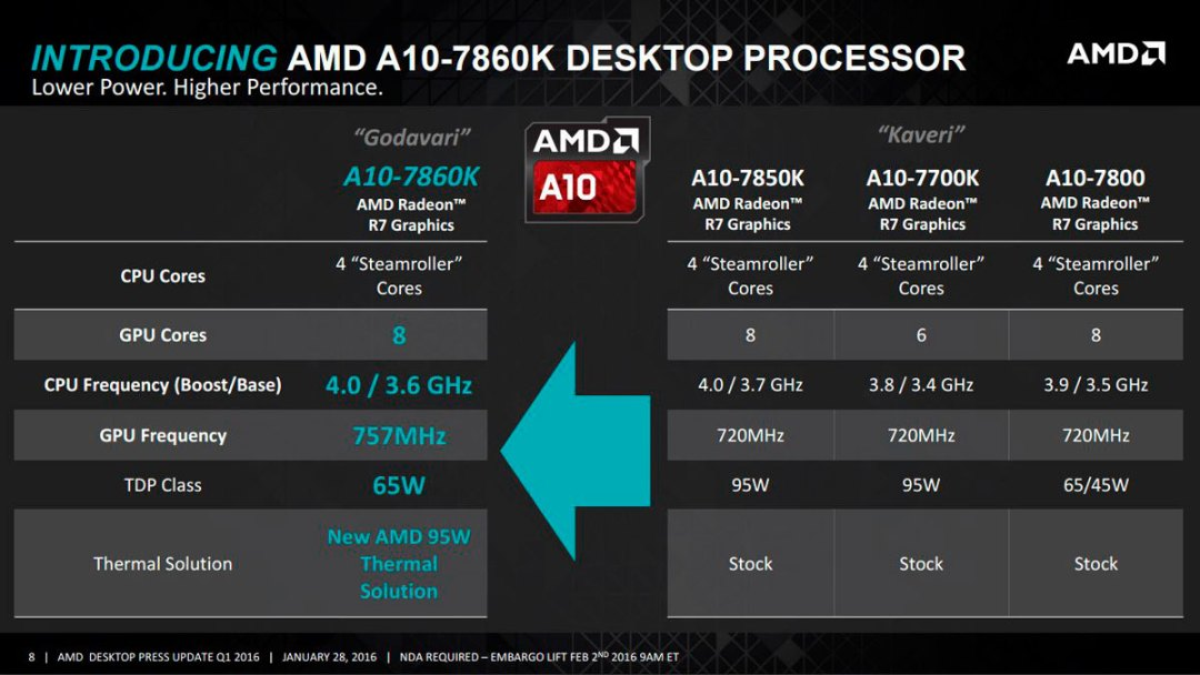 AMD 2016 Roadmap PR (4)