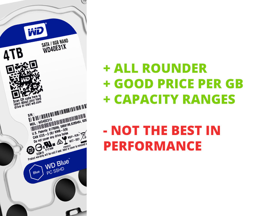 Guide | Understanding The Differences Between WD HDD Colors | TechPorn