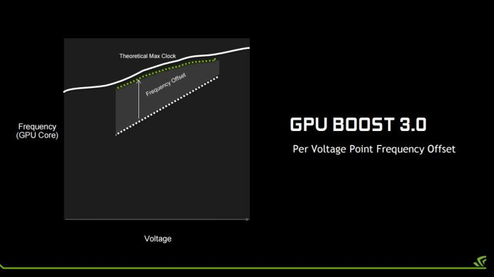 Nvidia GeForce GTX 1080 Key Features (13)
