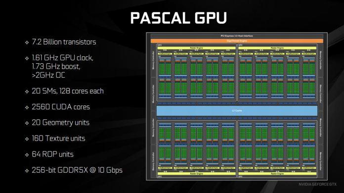 Nvidia GeForce GTX 1080 Key Features (2)