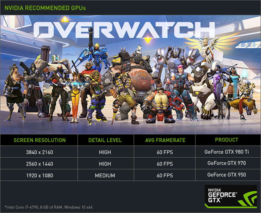 Overwatch Game Ready Drivers (1)
