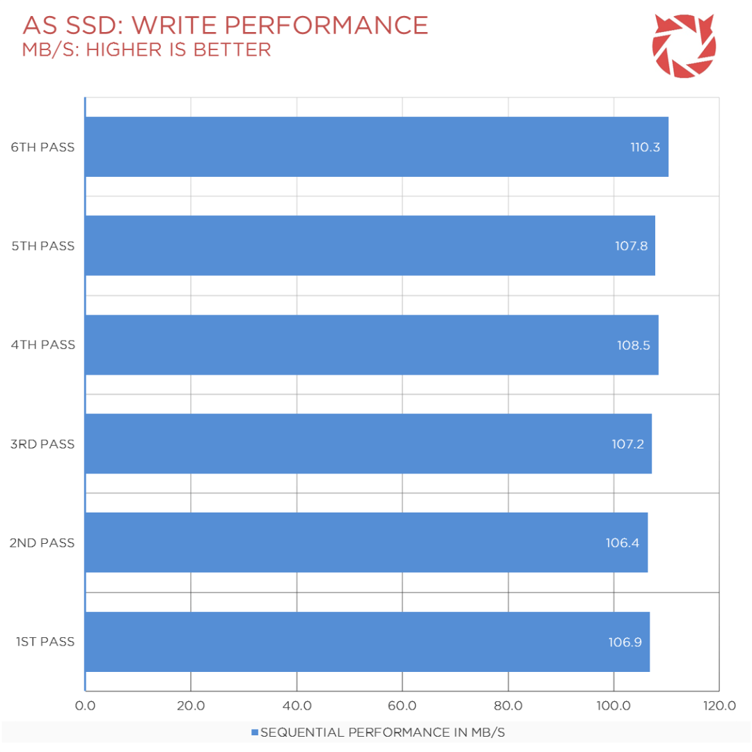 Seagate SSHD Review Benchmark (4)