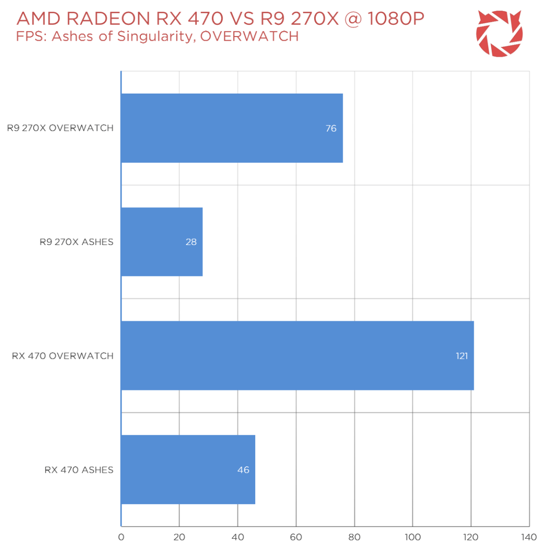 AMD Polaris Benchmarks News (3)