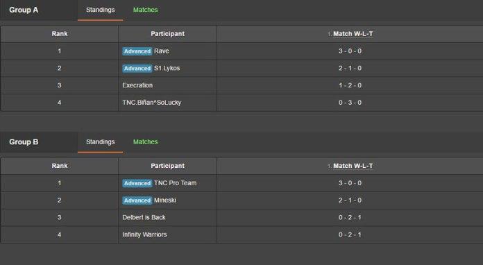 asus-ph-rog-masters-finals-1