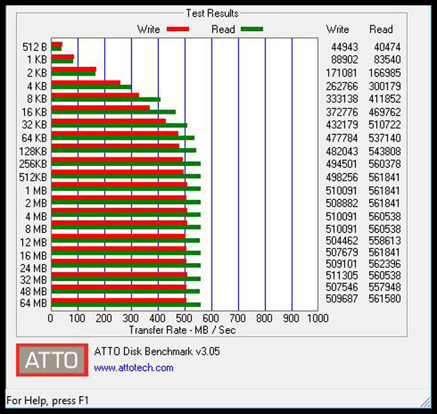 BIOSTAR G300 240GB SSD Review | TechPorn
