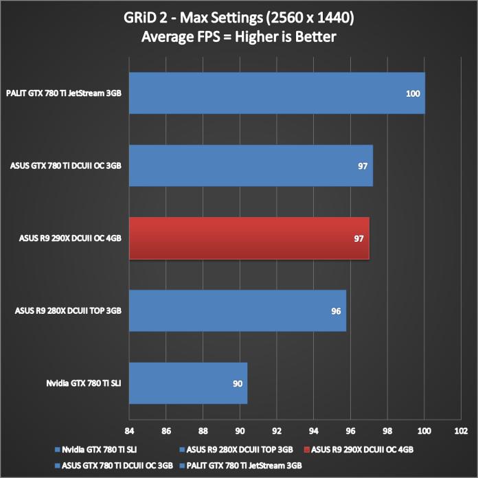ASUS R9 290X DirectCU II Performance (9)