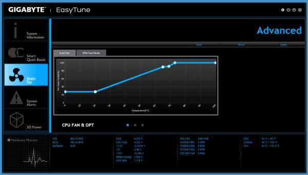 GIGABYTE EASY TUNE (5)
