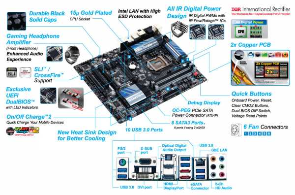 GIGABYTE Z87X-UD3H Features