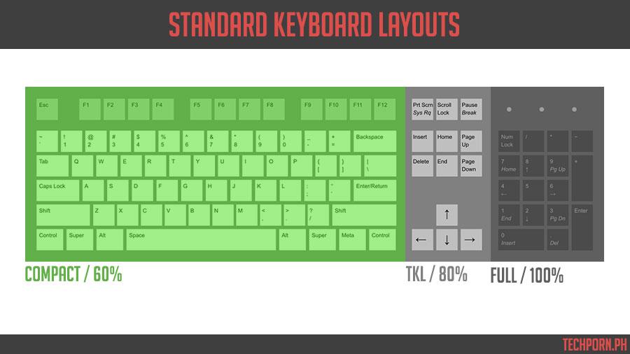 Review | Logitech G613 Wireless Mechanical Gaming Keyboard