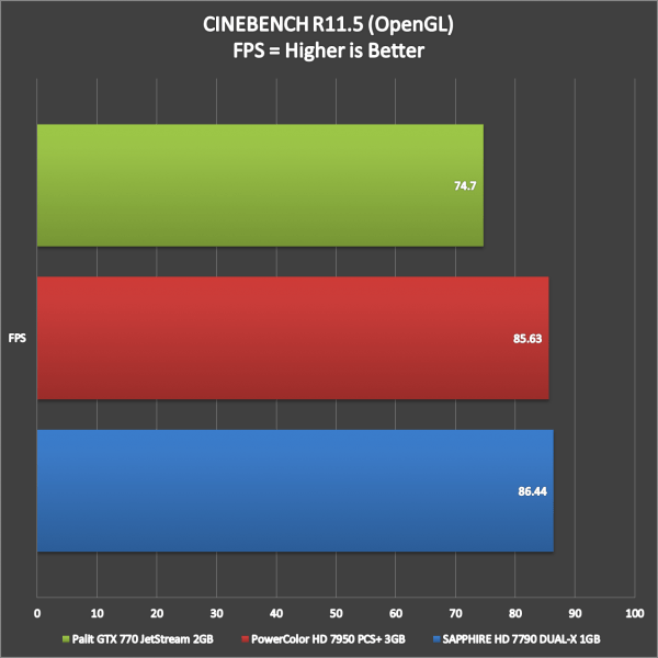 Palit GTX 770 JetStream Benchmarks (1)