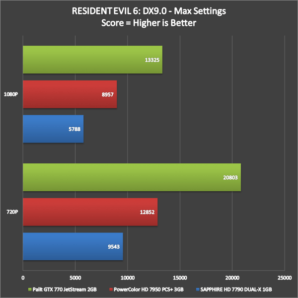 Palit GTX 770 JetStream Benchmarks (5)