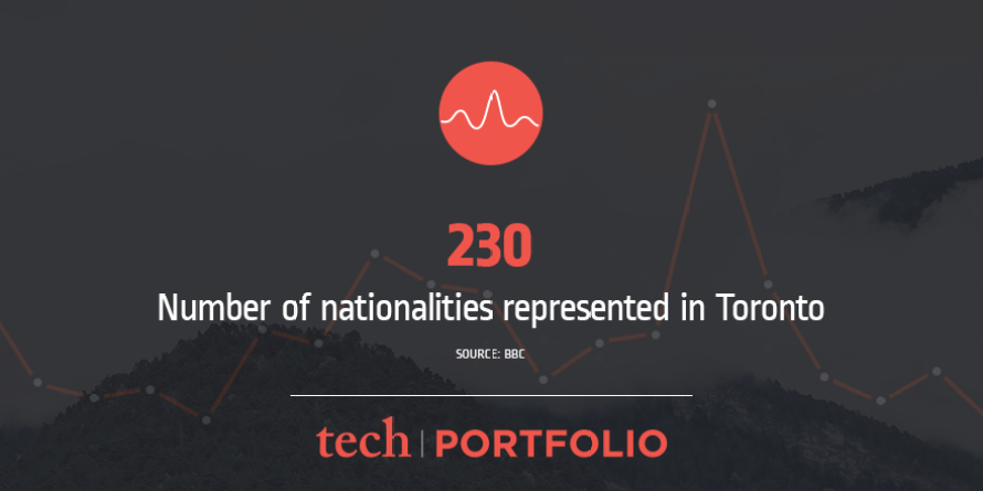 techPortfolio_Fact_May_24