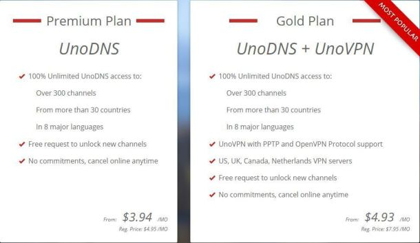 UnoTelly Smart DNS and VPN plans -Techposts
