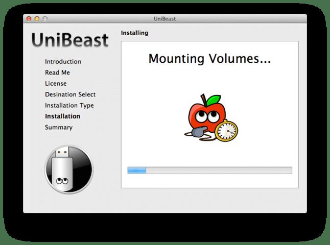 Unibeast - Mountning Volumes