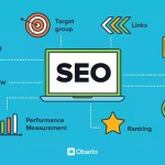 Site Analysis Website SEO with professional tools