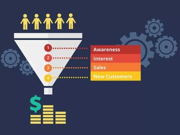 How to Build a Sales Funnel in 2020