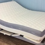 Latest Tech for Mattress Improvements