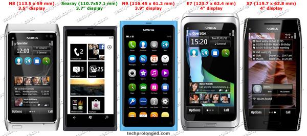 Nokia N8, Nokia Searay, Nokia N9, Nokia E7, Nokia X7