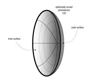 apple-spherical-sensor