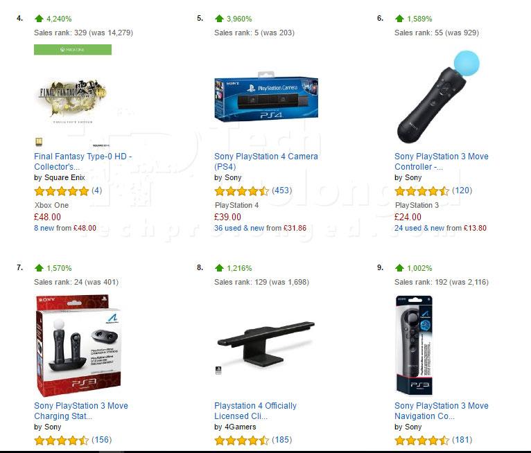 amazon-sales-ps4-camera-move-controller