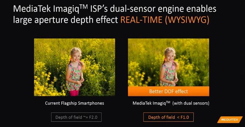 mediatek-imagiq-isp-dual-sensor