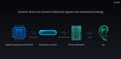 xiaomi-mi-mix-sensors-1