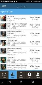 Infinix Hot S3 GFXBench GL Scores
