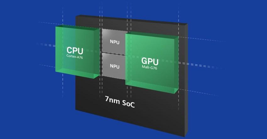 Kirin 980 CPU GPU