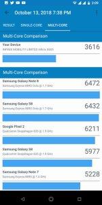 Infinix Note 5 Stylus Geekbench Scores
