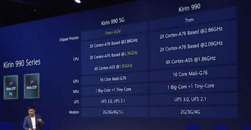 Kirin 990 5G vs Kirin 990