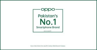 OPPO No 1 Brand in Pakistan