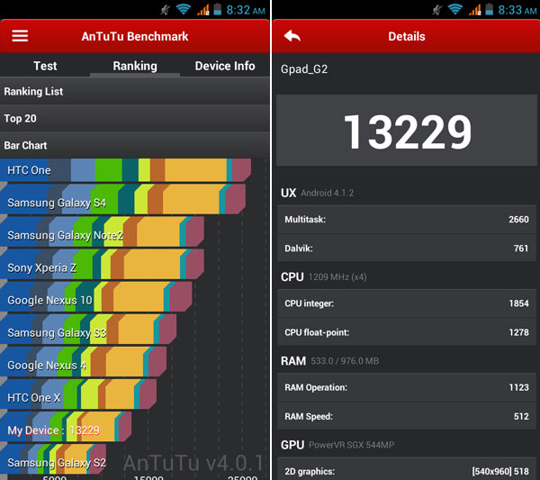 Gpad-G2-AnTuTu-benchmark