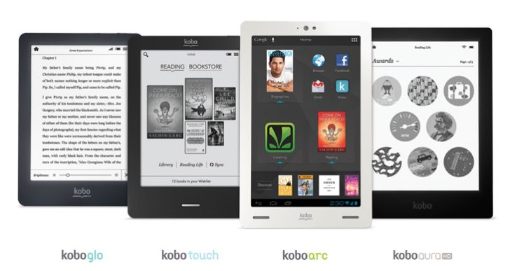 Kobo launches its e-readers and tablets in India, price starts at Rs 7,999