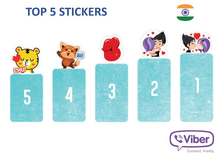 Viber Stickers: Here is the top 5 love stickers and how ...