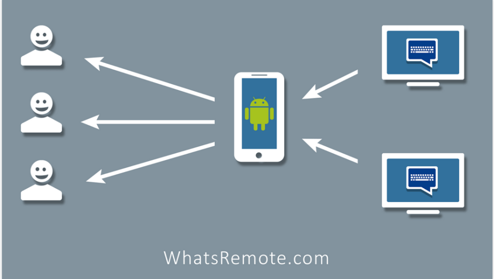 WhatsRemote APK 4