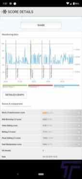XIaomi Mi A3 Review Screenshots22