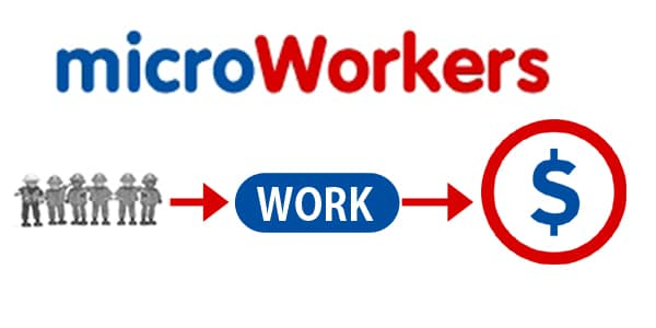 Earn Money Microworkers Website