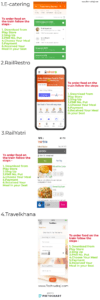 Best Food Ordering and delivery Apps In Train