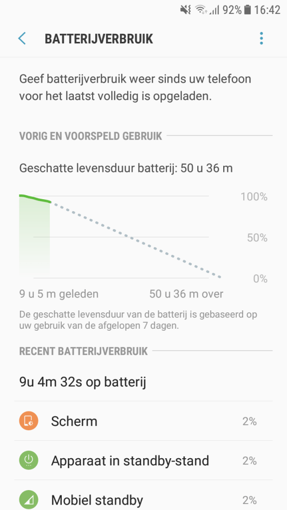 Samsung J3 Battery