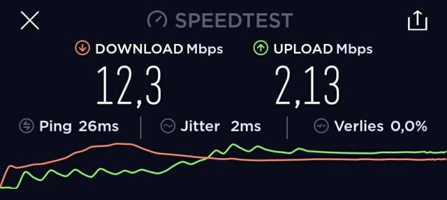 Belgium PIA VPN