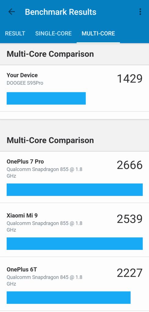 Doogee S95 Pro Performance 004