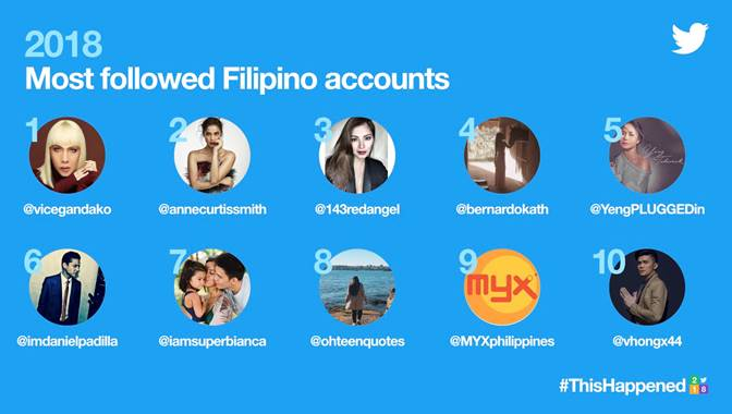 most-tweeted-accounts