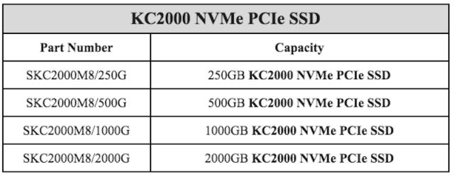 Kingston PCIe
