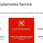 BUSINESS TECH | Hitachi Kubernetes Service powers cloud-native applications