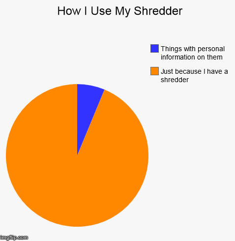 how-i-use-shredder
