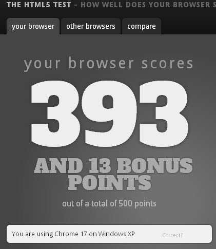 html5-test-chrome-17-xp