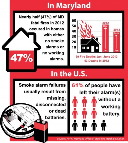MARYLAND SMOKE INFO GRAPHIC
