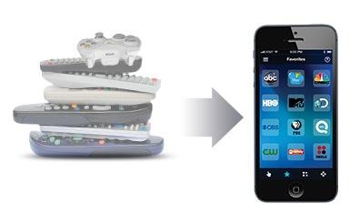 Logitech Harmony Smart Control Remote