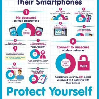 10 Most Dangerous Things People Do with Their Smartphones {infograph}
